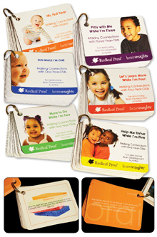 Brain Insights Cards set of six